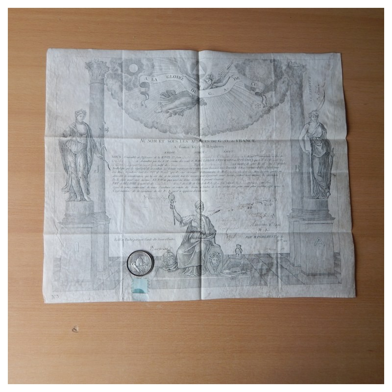 1819 Loge L'Union Cauchoise